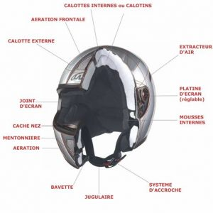 casque_coupe